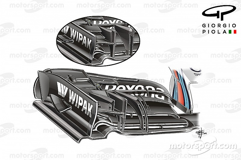 Hungarian GP tech debrief: How Williams is trying to fight back