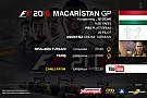 F1 2016 online turnuva: Macaristan GP - Canlı Yayın
