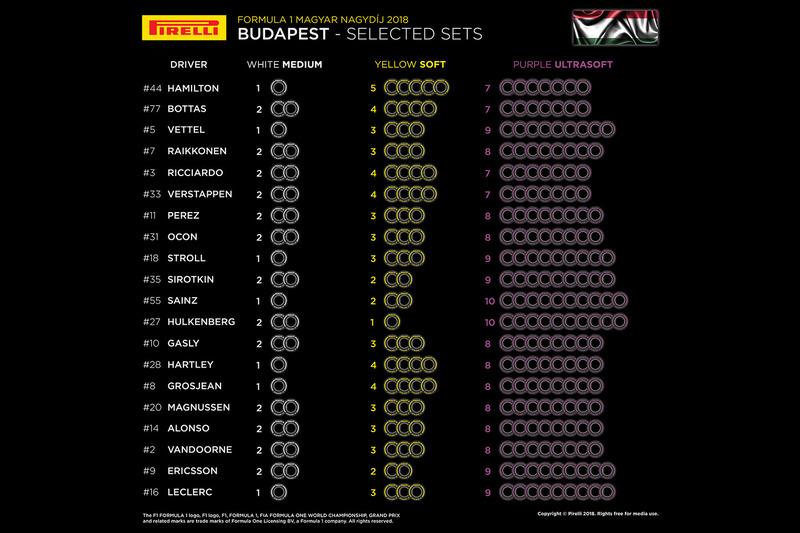 Vettel: ?La Ferrari funziona bene, oggi fatte le scelte giuste?