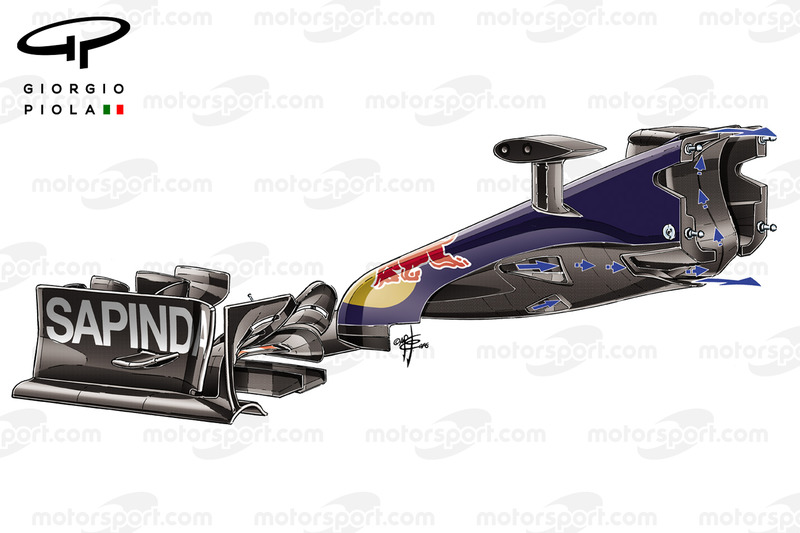 Scuderia Toro Rosso STR11 S duct