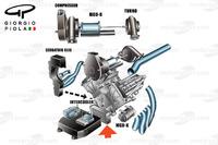 Mercedes engine layout, captioned