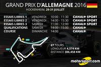 Formule 1 Photos - Horaires du Grand Prix d'Allemagne