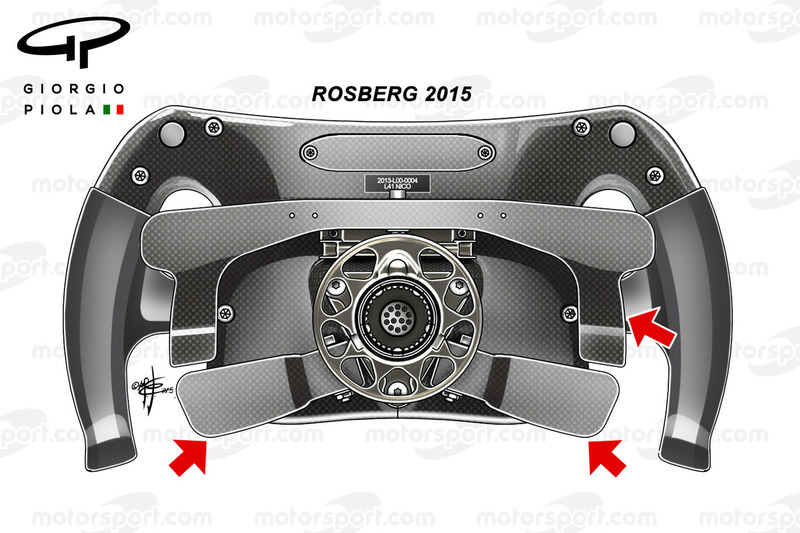 Rosberg's 2015 steering wheel, back view