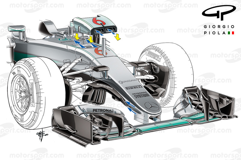 "Mercedes W07 ""S"" duct"