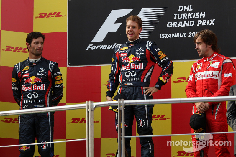 Turkish GP Renault Sport Race Review