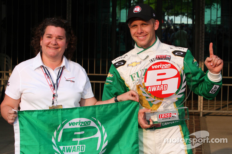 Eight Goliaths; One David – Guess who's on the Indy 500 pole?