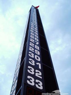 Indianapolis Motor Speedway scoring tower