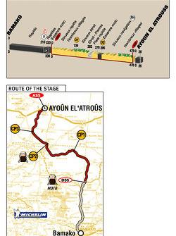 Stage 13: 2004-01-14, Bamako to Ayoûn El Al Altroûs