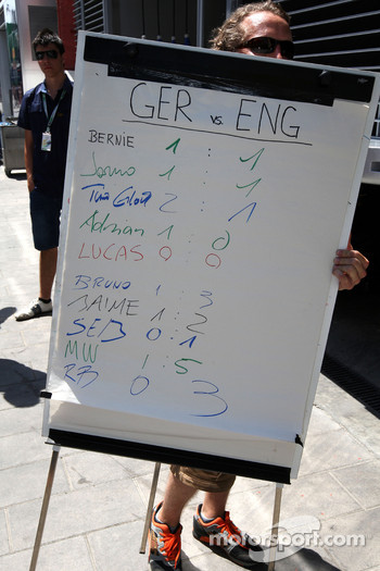 The drivers predict the score for the England v Germany football match
