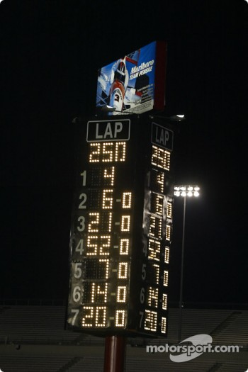 The scoring tower at Richmond International Raceway