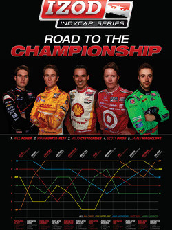 IndyCar championship protagonists Will Power, Ryan Hunter-Reay, Helio Castroneves, Scott Dixon and James Hinchcliffe