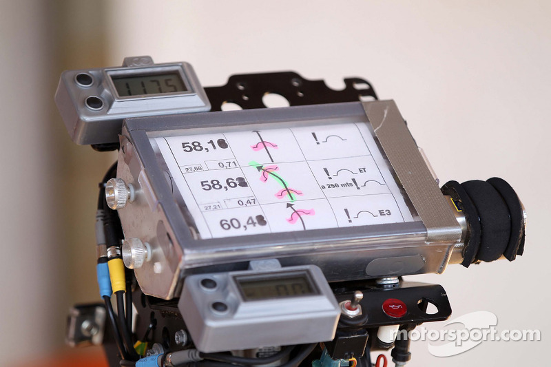 KTM navigation detail