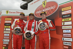 Asia-Pacific Coppa Shell podium race 1
