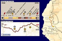 Stage 11: 2005-01-11, Atar to Kiffa