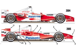 A side view comparison of the TF104B with the new TF105