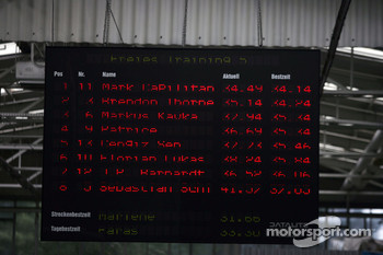 Red Bull Petit Prix in Manheim: timing screen during qualifying