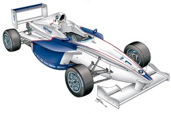 Formula BMW UK car