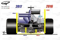 Heckvergleich 2016/2017