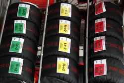 Scuderia Ferrari tyres