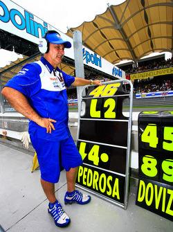 Rossi's pitboard