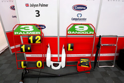 The pit boards of Jolyon Palmer and Pietro Gandolfi