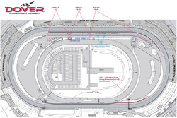 Dover International Speedway barrier additions