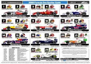 2009 Formula One Spotter Guide