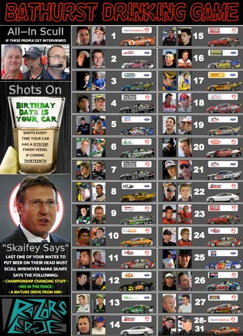 Bathurst 1000 drinking game