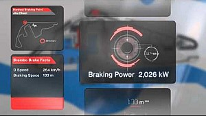 Brembo Brake Facts Abu Dhabi 2014