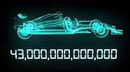 43 Trillion Calculations! Explaining F1 Power Unit Electronics! (4/4)