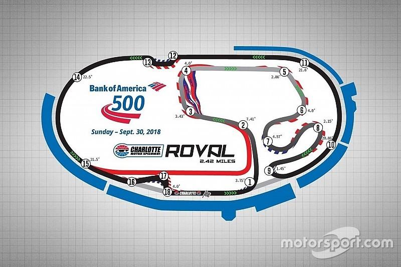 Goodyear definirá ruta en Charlotte