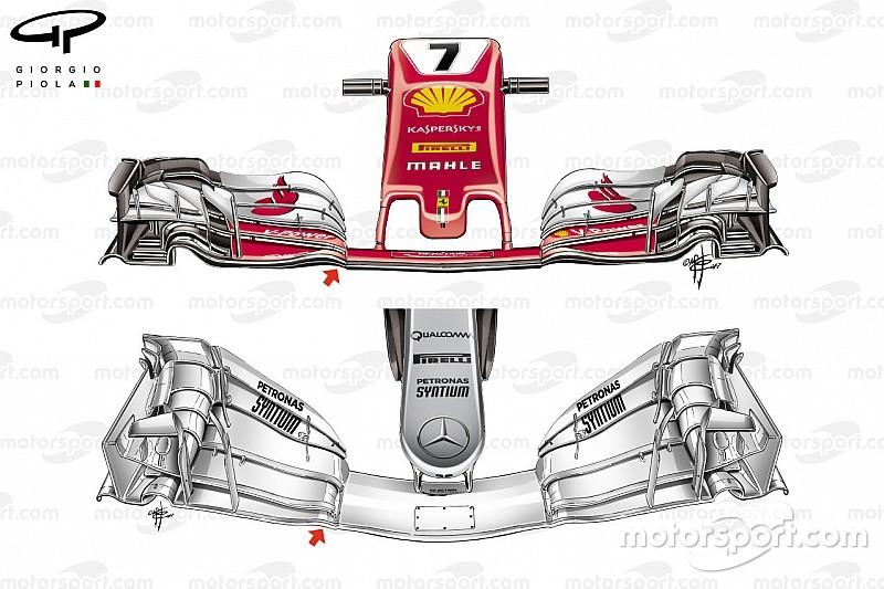 Analisis teknis: Inovasi yang membentuk pertarungan Mercedes-Ferrari