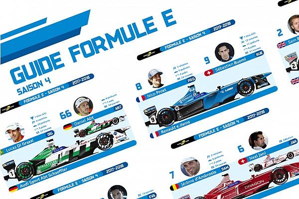 Гід Формули E сезону-2017-2018: пілоти, команди і лівреї машин