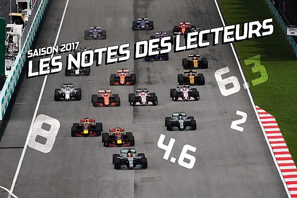 Quelle note avez-vous attribuée aux pilotes de F1 en 2017?