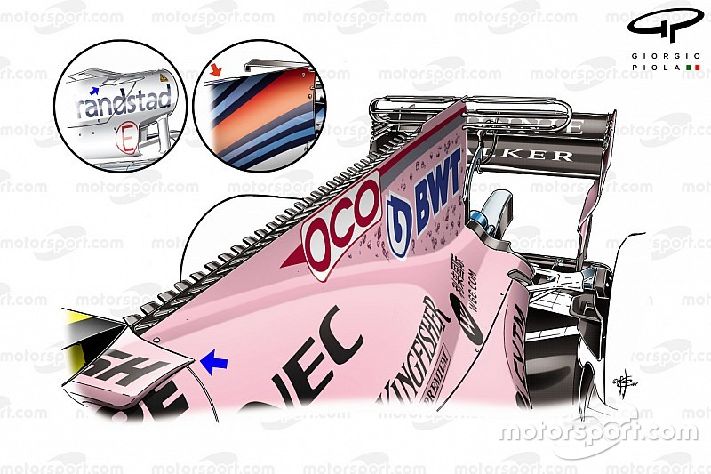 Bilan technique - Les évolutions de la Force India VJM10