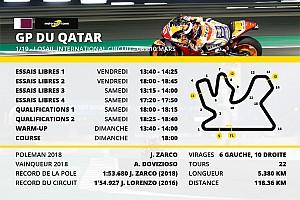 Le programme du Grand Prix du Qatar
