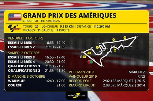 GP des Amériques - Programme et guide d'avant-course
