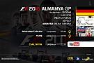 SİMÜLASYON DÜNYASI F1 2016 online turnuva: Almanya GP - Canlı Yayın