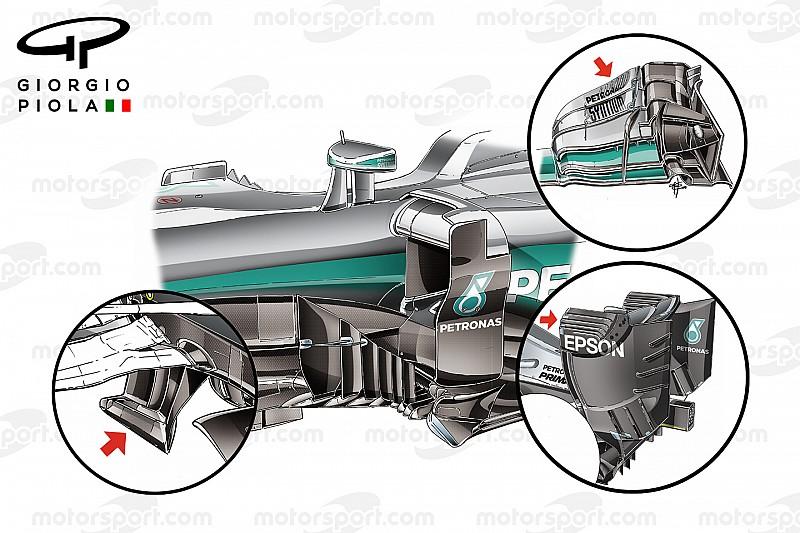 Bilan technique - Mercedes tout près de la perfection