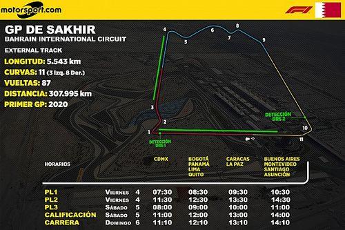 Horarios para Latinoamérica del GP de Sakhir F1