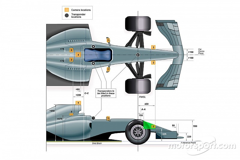 https://cdn-2.motorsport.com/images/amp/0oxpRnx2/s6/f1-australian-gp-2018-camera-positions-diagram-7911444.jpg