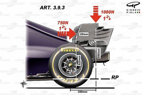 F1: da domani scattano le nuove verifiche sulle ali posteriori