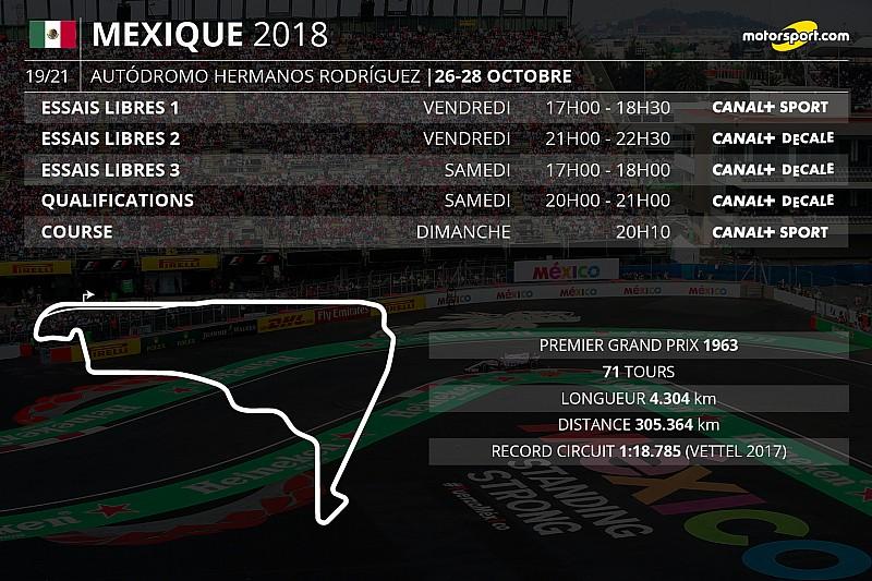 Le programme TV du GP du Mexique