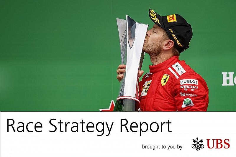 Стратегічний огляд: чи могла Ferrari виграти ще більше очок у Mercedes в Канаді?