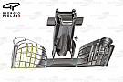 Технический анализ: развитие переднего крыла McLaren (видео)