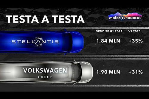 Auto, testa a testa Stellantis e Volkswagen per vendite in Europa