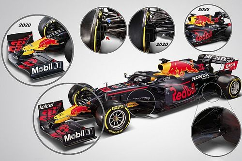 Red Bull RB16B technikai elemzés: az ördög a részletekben rejlik
