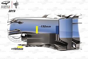 Simulazioni F1: i top team avrebbero già recuperato il carico perso con le nuove regole!