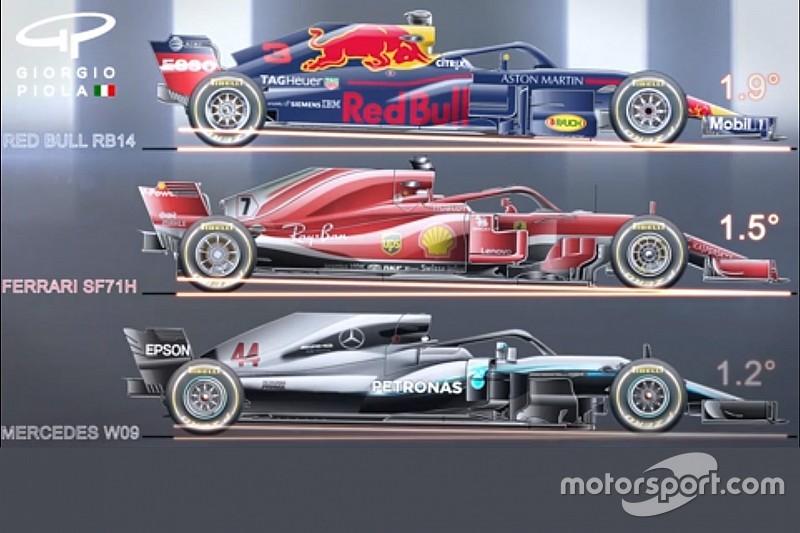 В деталях: чем отличаются концепции шасси Ferrari, Mercedes и Red Bull