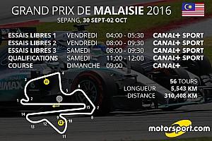 Formule 1 Actualités Le programme TV du Grand Prix de Malaisie